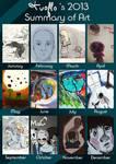 Evoflo's 2013 Summary Art