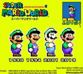 Super Mario World - Luigi Through the Years