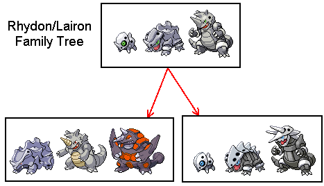 Rhyhorn and Lairon - Pokémon Origins Project Lairon Evolution
