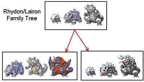 Rhyhorn And Lairon Poka C Mon Origins Project