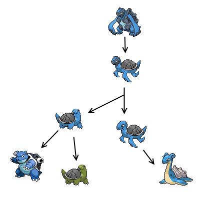 turtle tree by pkmnoriginsproject on deviantart