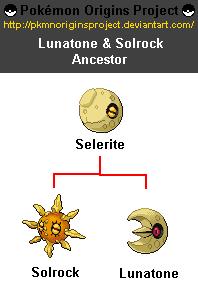 Selerite, Solrock and Lunatone Ancestor by PkmnOriginsProject