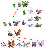 New Insects by PkmnOriginsProject