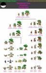Deciduous Tree Pokemon