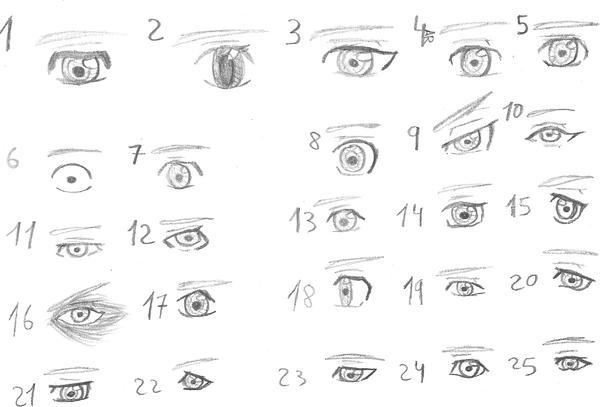 Tutorial ojos - Tipos de ojos by Daywo