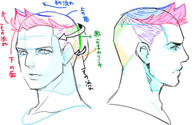 How to draw Piers hair