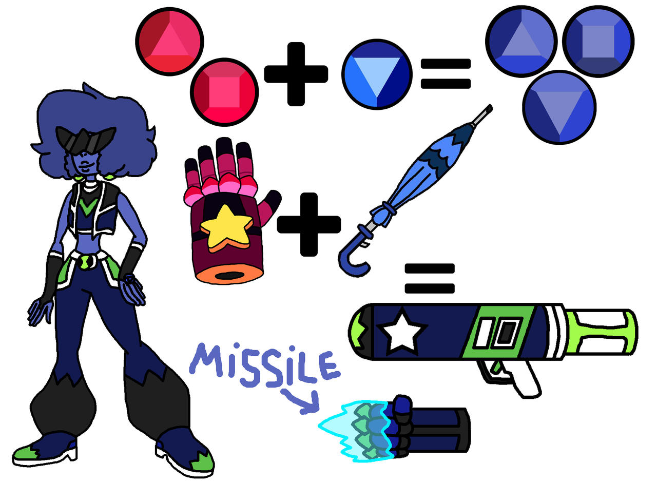 B10 x SU Fusion: Blue Garnet by Spyro2108 on DeviantArt