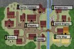 Endyr Development Roadmap