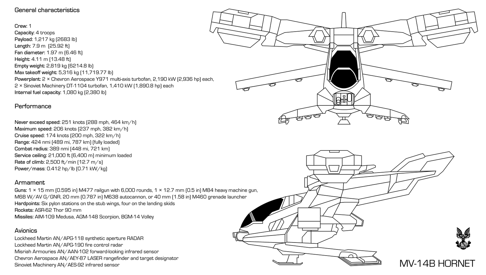 mv_14b_hornet_diagram_by_splinteredmatt d4wvx38 mv 14b hornet diagram by splinteredmatt on deviantart hornet 740t wiring diagram at crackthecode.co