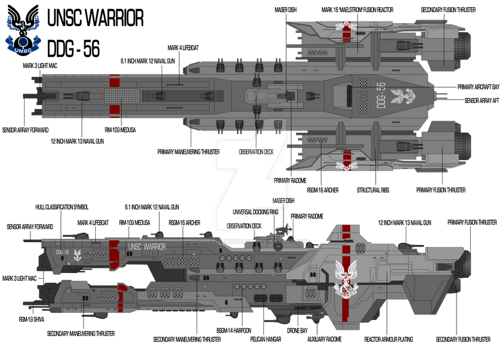 Halo Unsc Spaceships | www.pixshark.com - Images Galleries ...