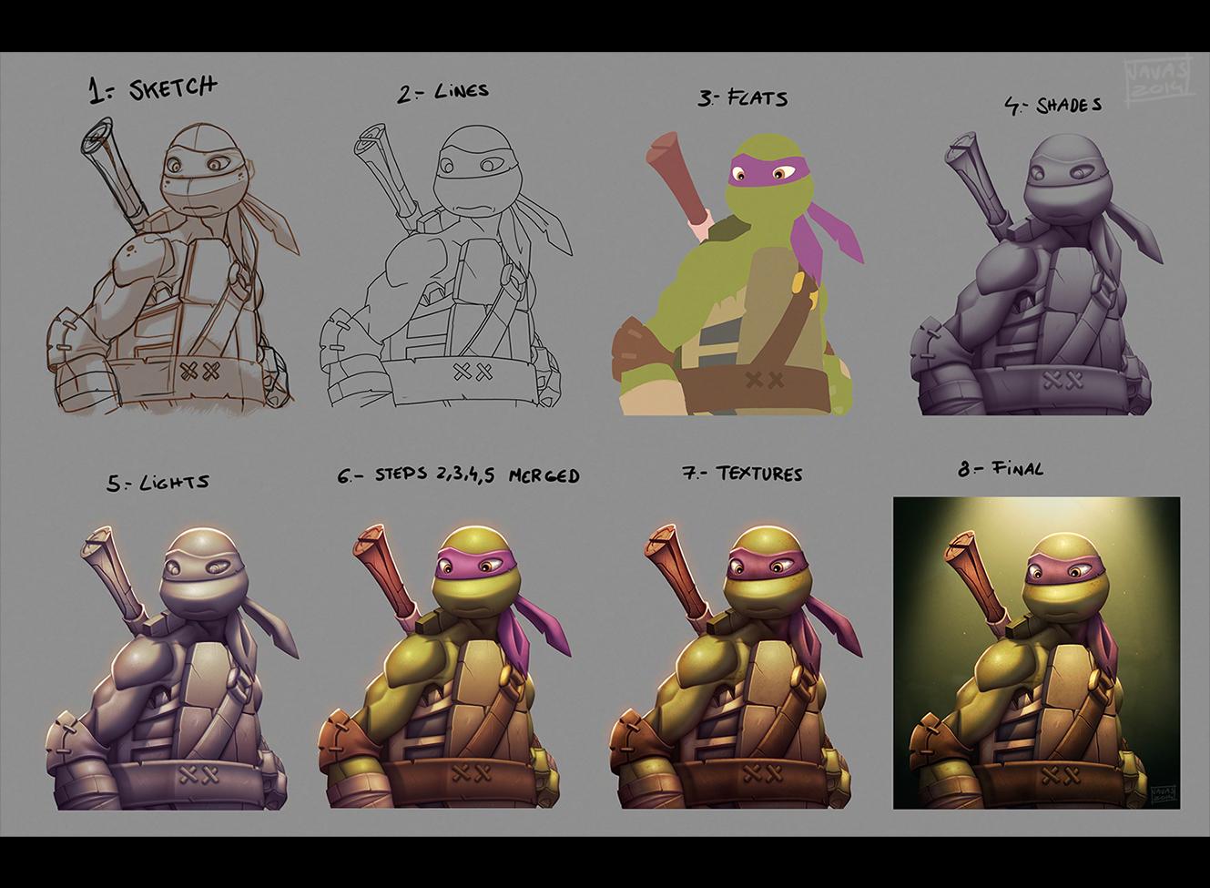 Donatello WIP