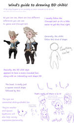 Wind's Guide to Bravely Default Chibis