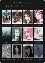 2018 Summary of Art by Hewison