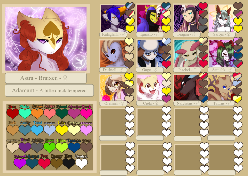 Astra Heart Chart - Airanke Edition by StarLynxWish