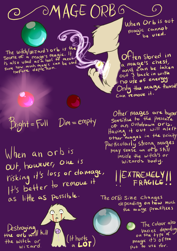 PMDU - Concept - The Mage Orb (Personal) by StarLynxWish