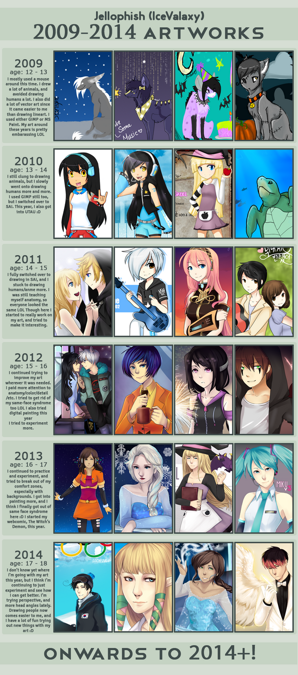 Improvement Meme 2009 - 2014 by IceValaxy