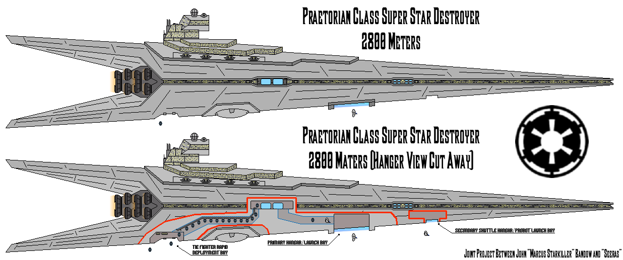 Praetorian Class Super Star Destroyer chart by ...