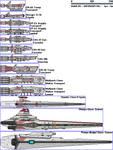 Small to Medium Capital Ships of the GAR