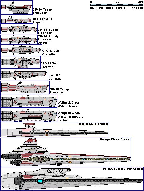 Small to Medium Capital Ships of the GAR by MarcusStarkiller