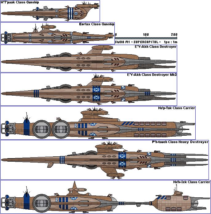 Shipyard наполеон инструкция