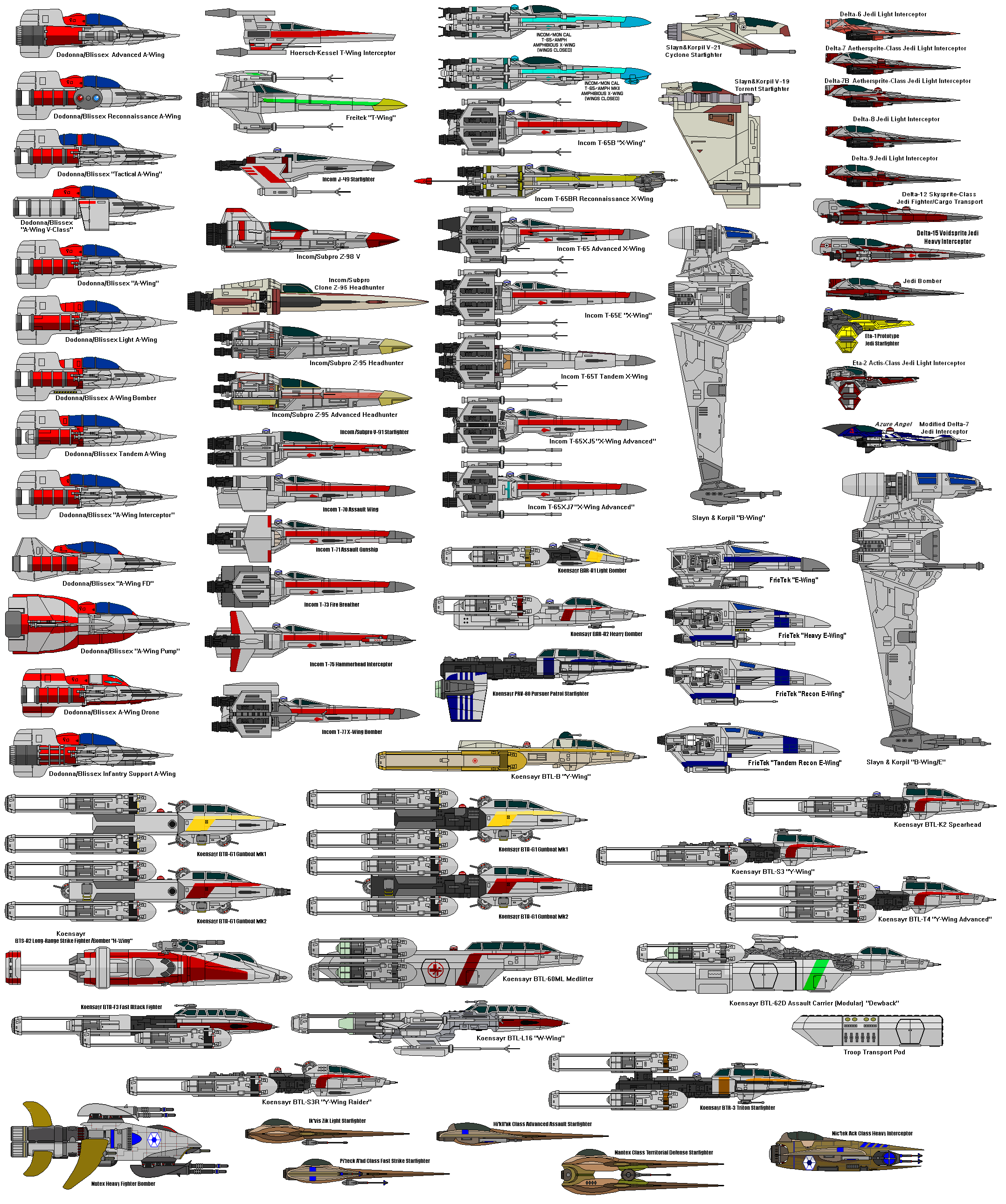 Star wars fighter chart by marcusstarkiller on deviantart for Other names for balcony
