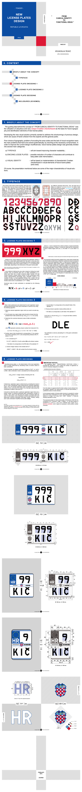 LICENSE PLATE DESIGN - Rebublic of Croatia by model850