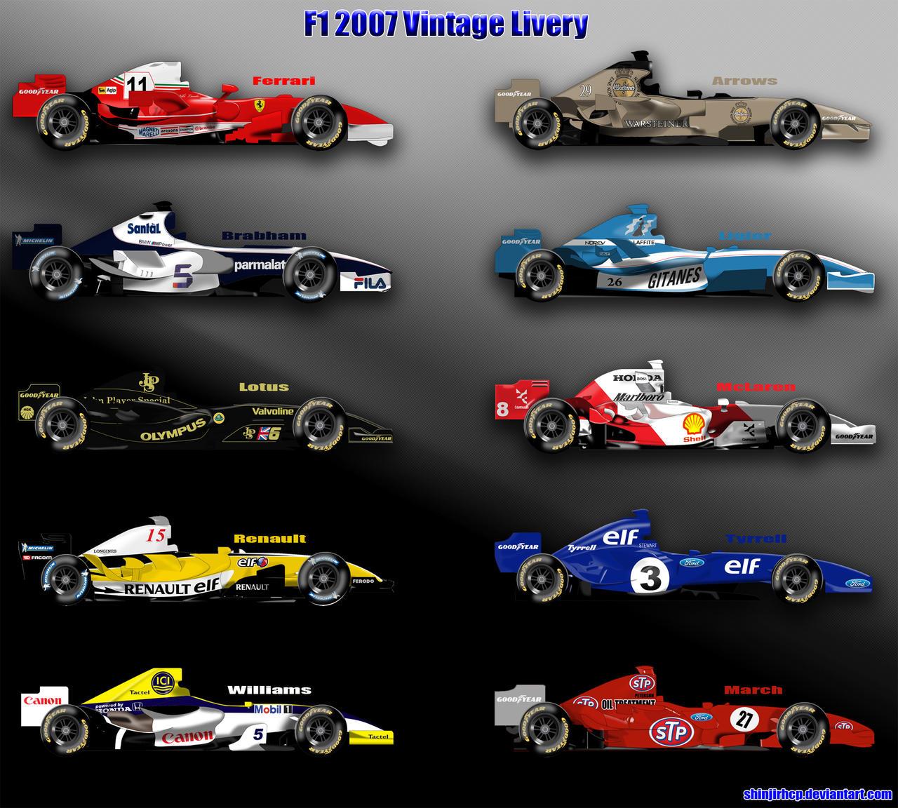 F1 2007 Vintage Livery by ShinjiRHCP