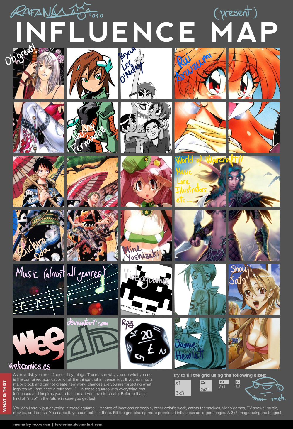 Influence Map Meme by Rafanas