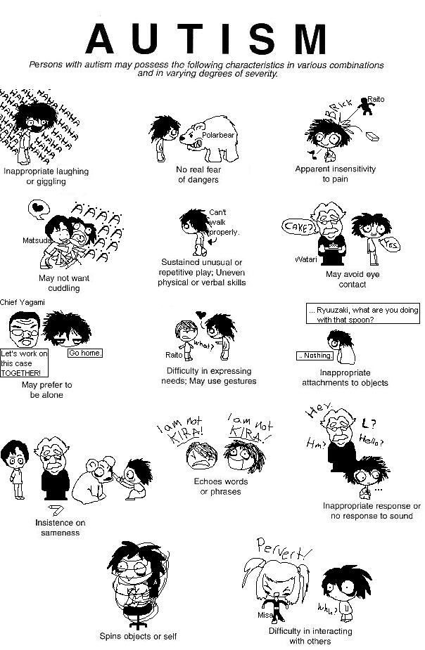 Death Note Autism Poster By Lesz chan On DeviantArt