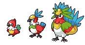 Daily Fakemon Day 65 - Parrotise by mjco
