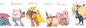 Pokemon RNJean Gen 1 Team!