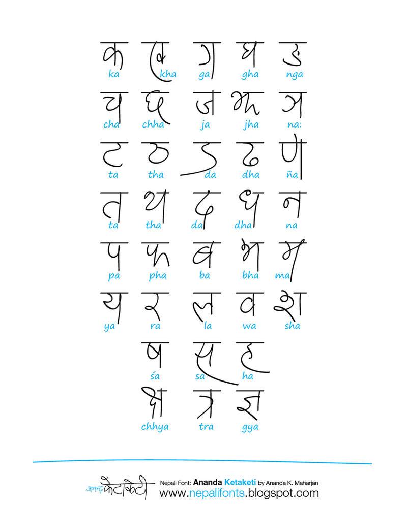 Devanagari nepali letters by lalitkala on deviantart