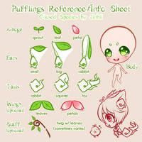 Pufflings Reference/Info Sheet by Jinhii