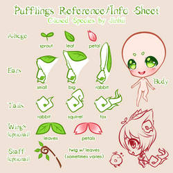 Pufflings Reference/Info Sheet by Jinhii