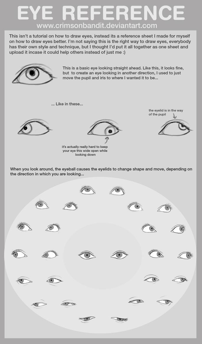 Eye Reference by CrimsonBandit