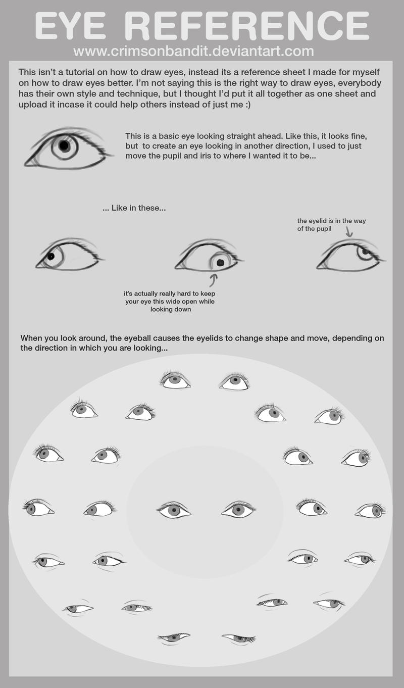 It is an image of Transformative Eye Injury Drawing References
