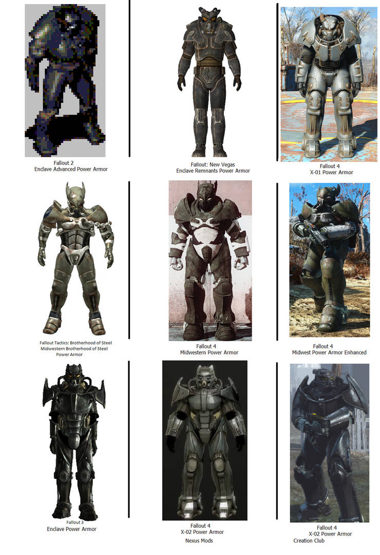 Fallout Fan Theory - Power Armor - Expanded by GreatDragonSeiryu on