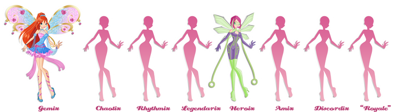 My Transformations