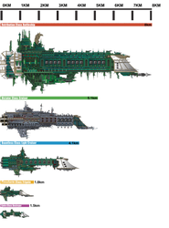 Battlefleet Gothic Imperial Ships Size Comparison by cheeselover555