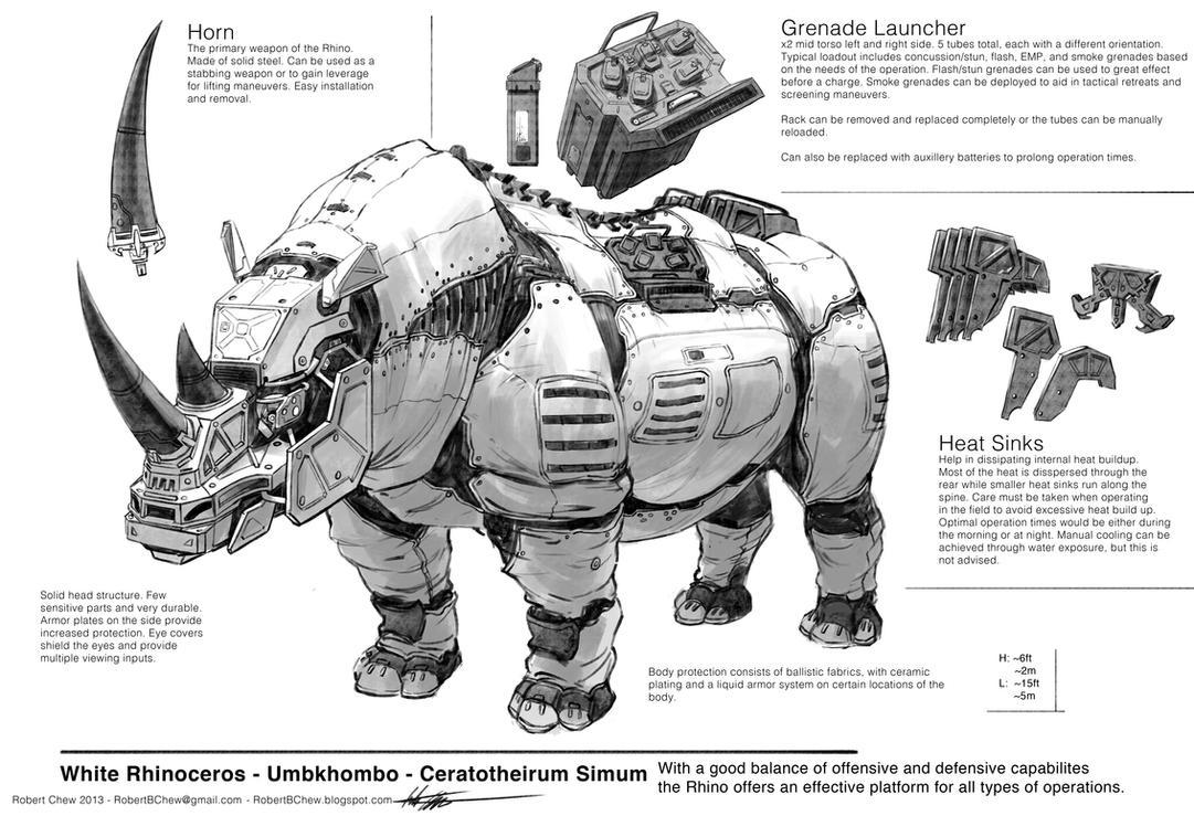 Big Five: Rhino breakdown by CrazyAsian1