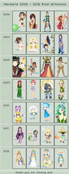 2006-2012 Improvement Meme by merelei