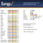 Jambo Tango for Miranda Pack