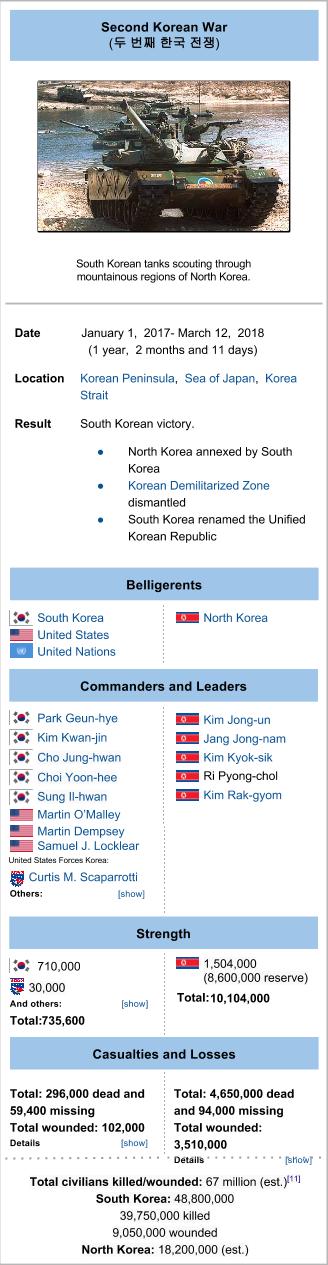 The Second Korean War. by AlternateHistory