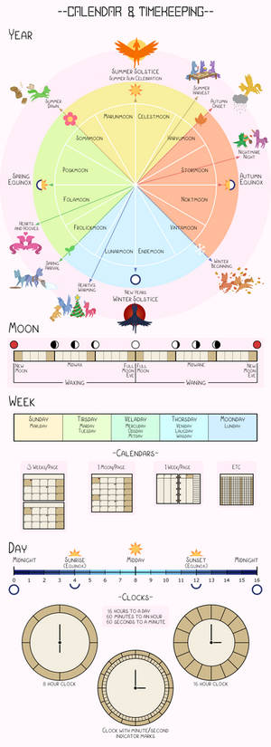 Headcanon - Equestrian Calendar and Timekeeping