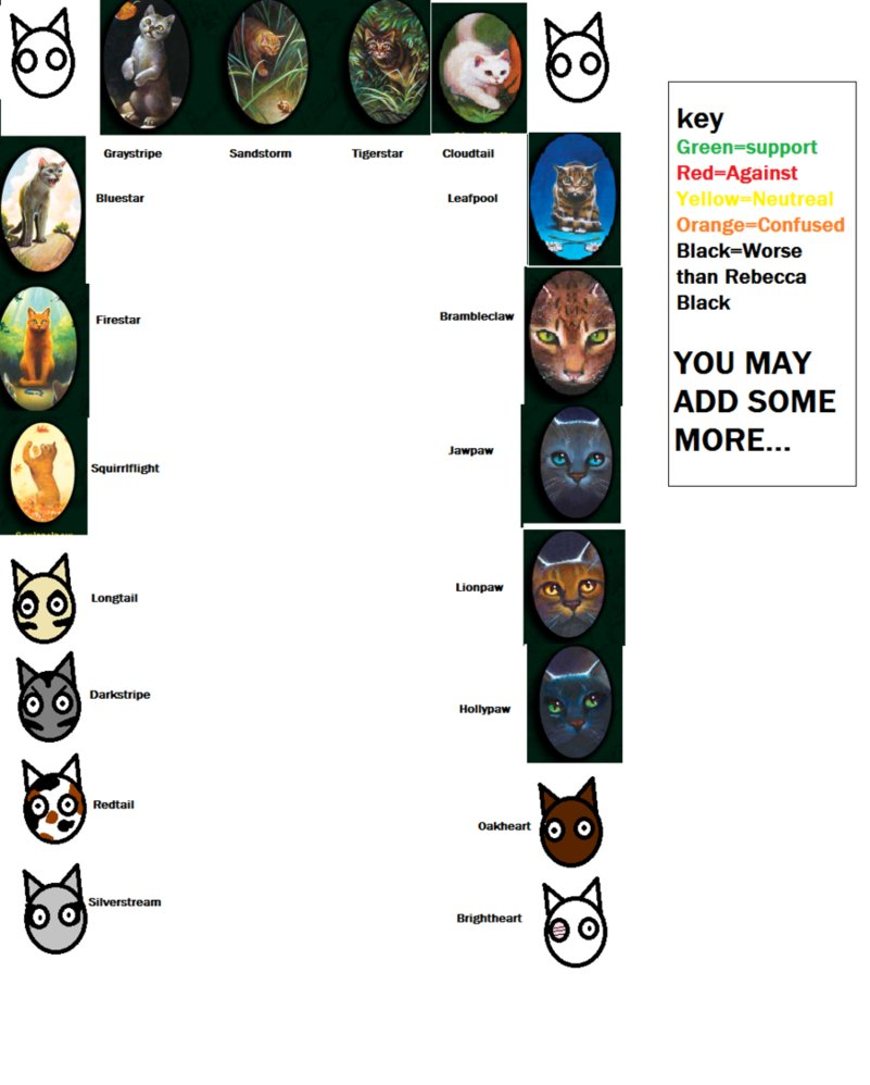 Warrior cat couples warrior cats couples meme by