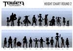 Tower OCT: Height Chart Round 2