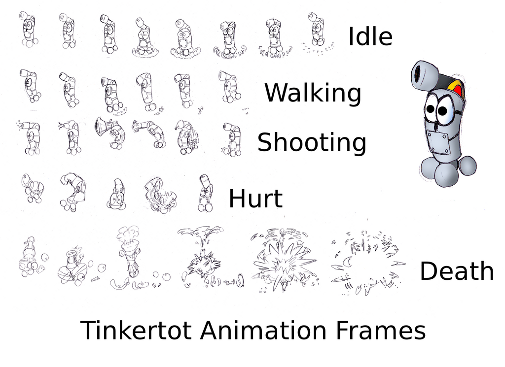 Tinkertot Animation Frames by warahi on DeviantArt