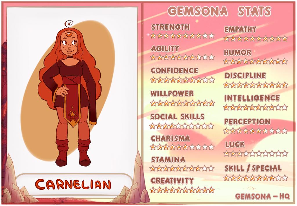 Carnelian stat sheet by Thea0605