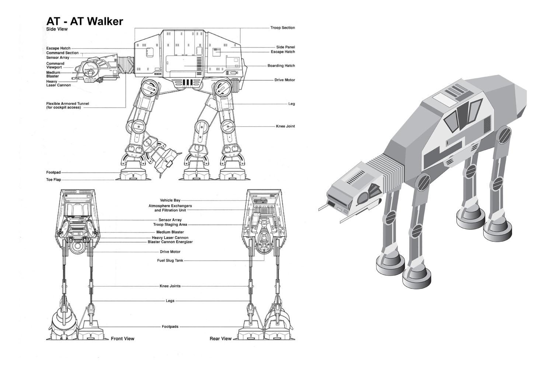 Walkers Style