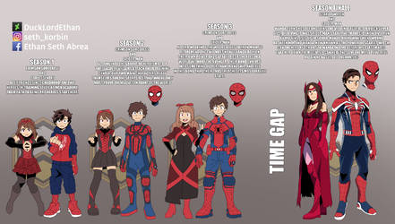 My Marvel Academia...LMAO wtf by DuckLordEthan